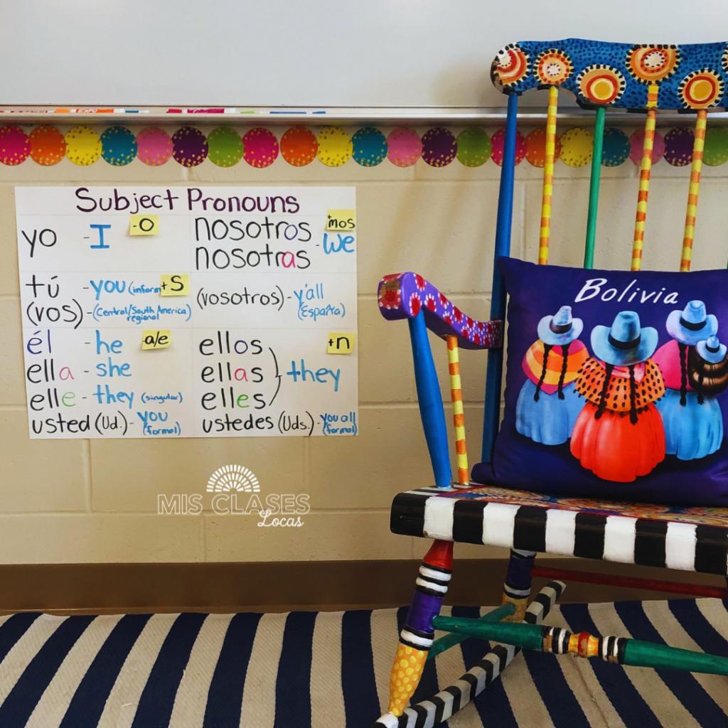pronoun poster for Spanish class including non binary